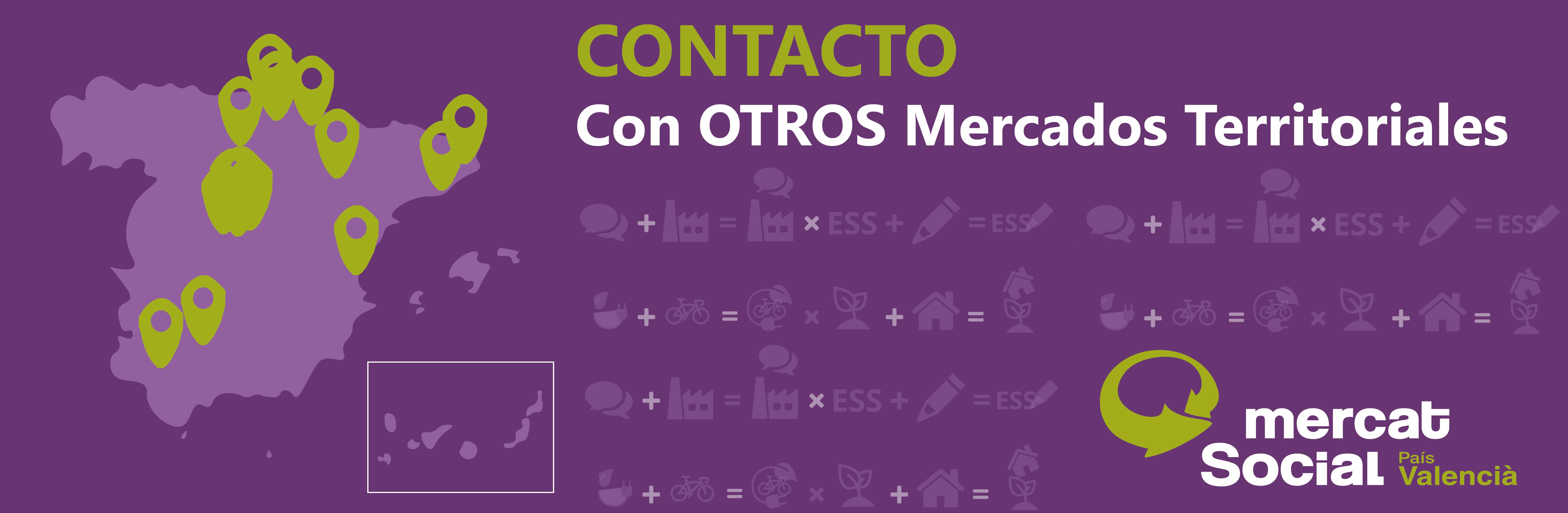 Banner del contacto con otros mercados territoriales